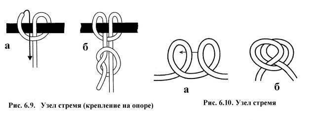Как вязать узлы на веревке: схемы