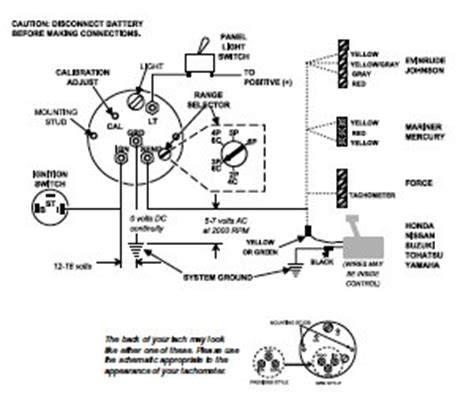 Тахометр для лодочного мотора: назначение, правила выбора и особенности установки