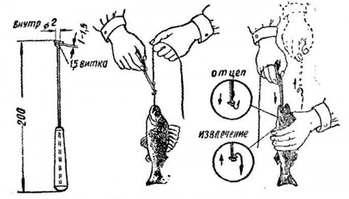 Экстрактор для рыбалки своими руками - рыбалка