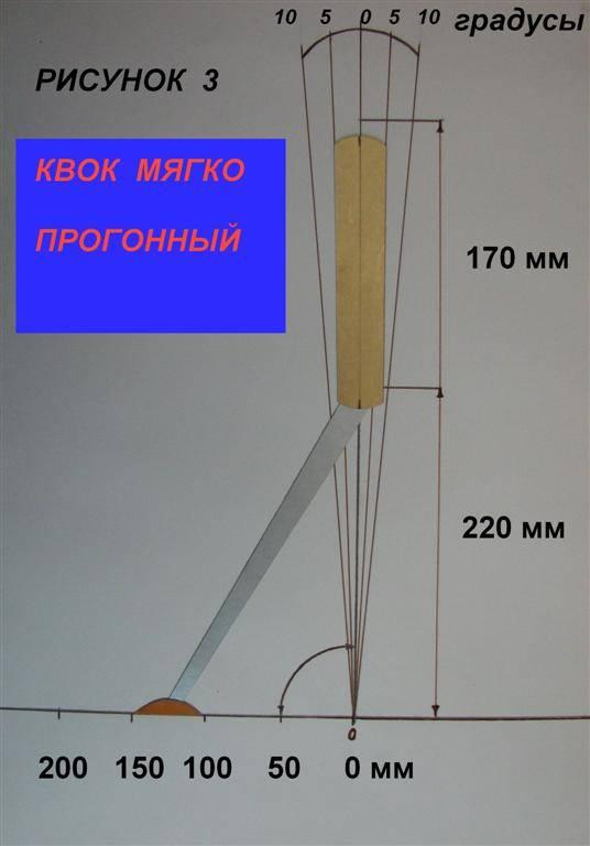 Квок на сома своими руками: инструкция по изготовлению и чертежи