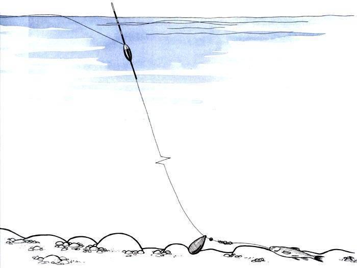 К чему снится рыбак?