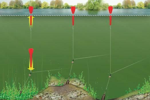 ✅ стационарный маркер для рыбалки - https://xn----7sbeepoxlghbuicp1mg.xn--p1ai/