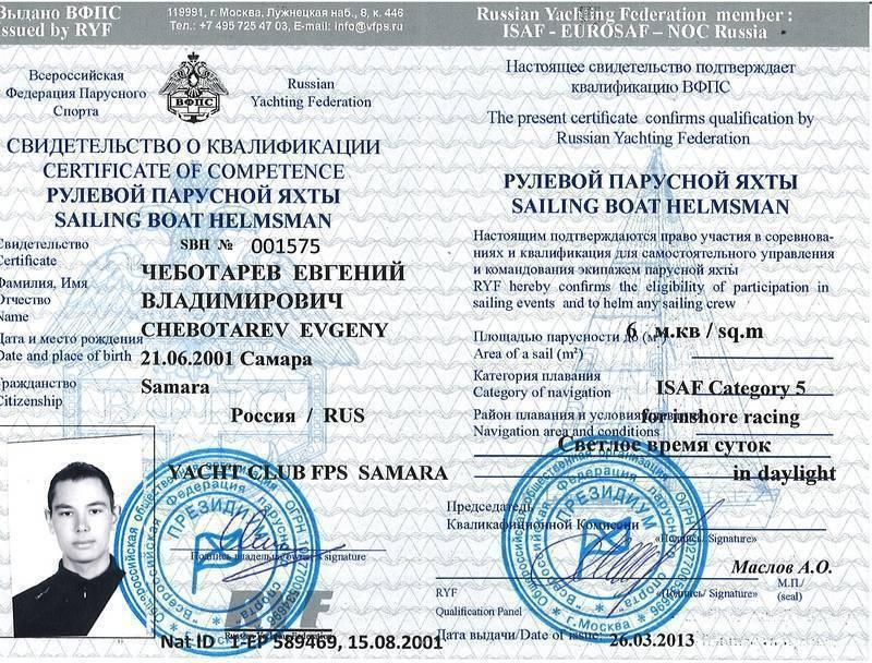 Права на яхту международного образца — школа судовождения гимс