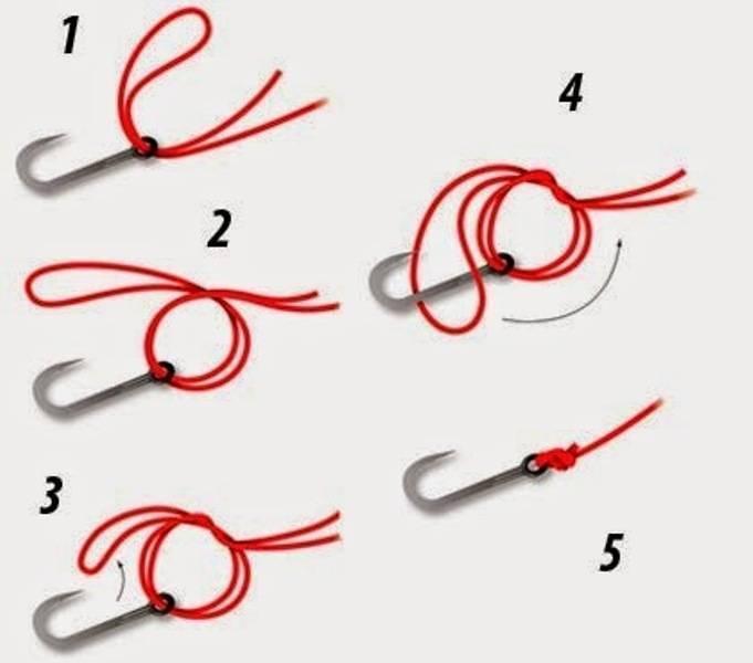 Рыболовные узлы для плетенки, перечень лучших