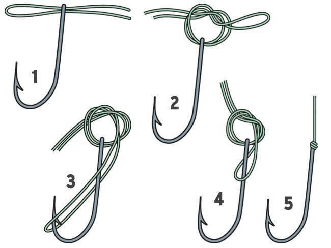 Рыболовные узлы для крючков