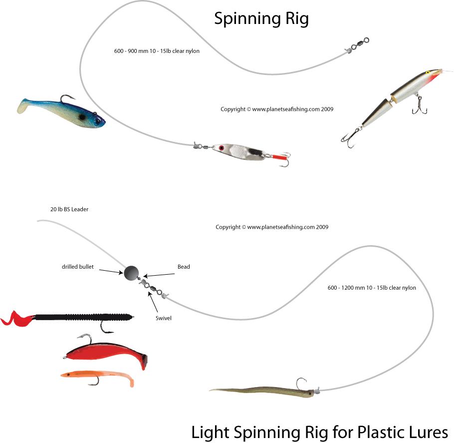 Спиннинг на рыбалку для начинающих: составные части, как собирать, техника ловли и видео