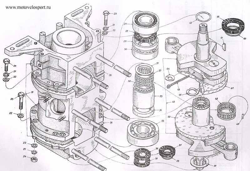 Мотор вихрь