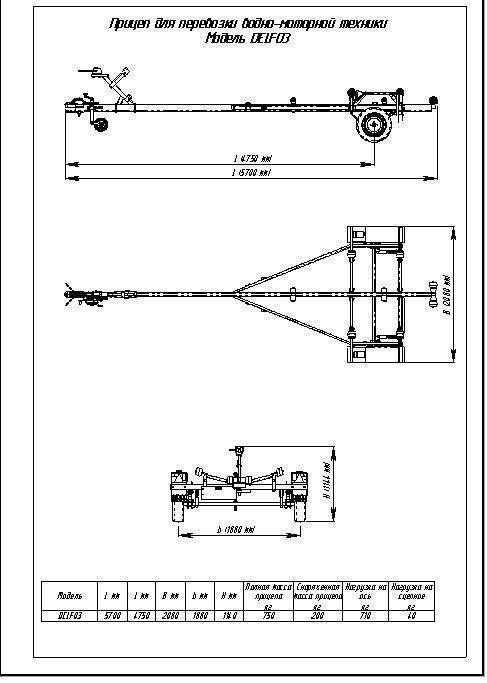 Прицеп для лодки своими руками - как сделать прицеп для транспортировки лодки: размеры и чертеж