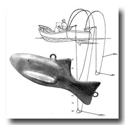 Даунриггер своими руками - из чего состоит и процесс изготовления