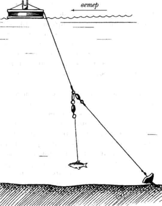 Поставушки на судака - изготовление и ловля