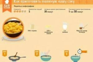Сколько варить пшеничную крупу по времени? | whattimes.ru