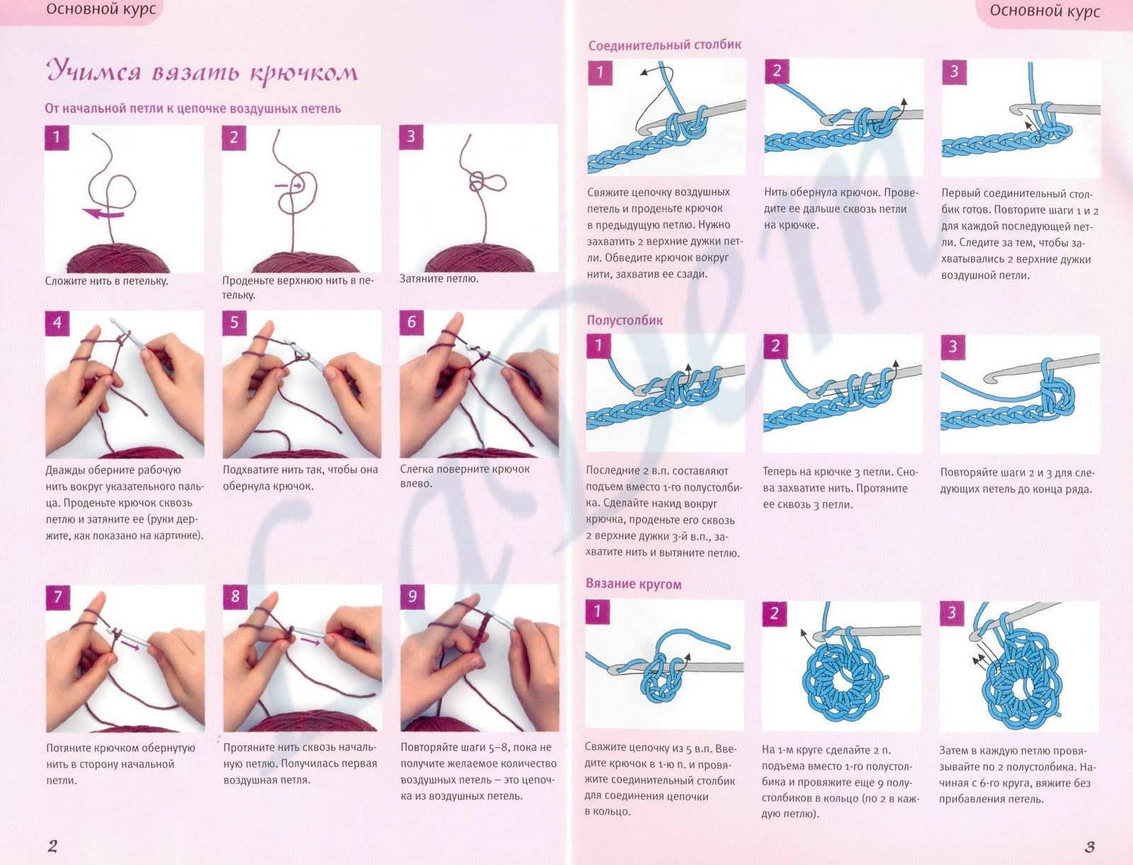 Подборка схем для вязания простых узоров крючком