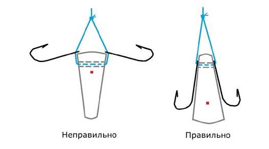 Балда - самая уловистая приманка на окуня: как сделать и как работает