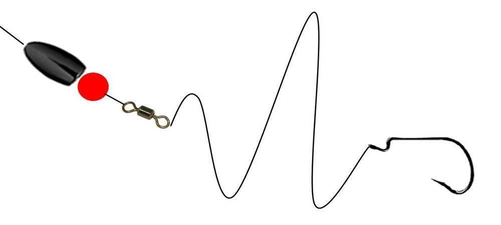 Каролинская оснастка: монтаж, проводка и техника ловли