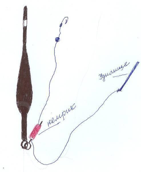 Какие бывают кембрики для проводов и зачем они нужны