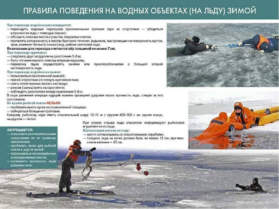Опасен первый лед, а последний вдвое, безопасность на зимней рыбалке