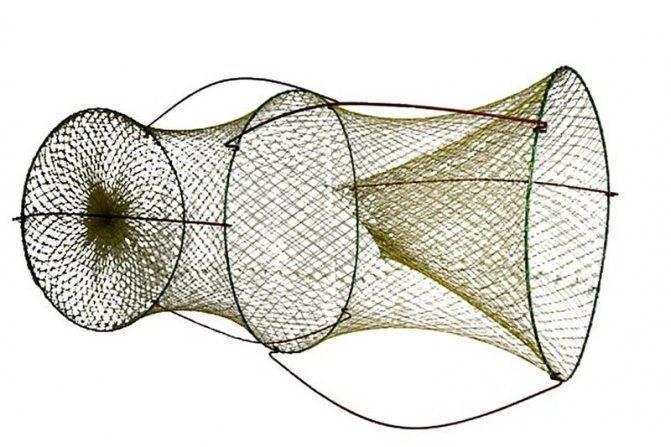 Как вязать узлы для рыболовных сетей .пособие для начинающего браконьера. - рыба
