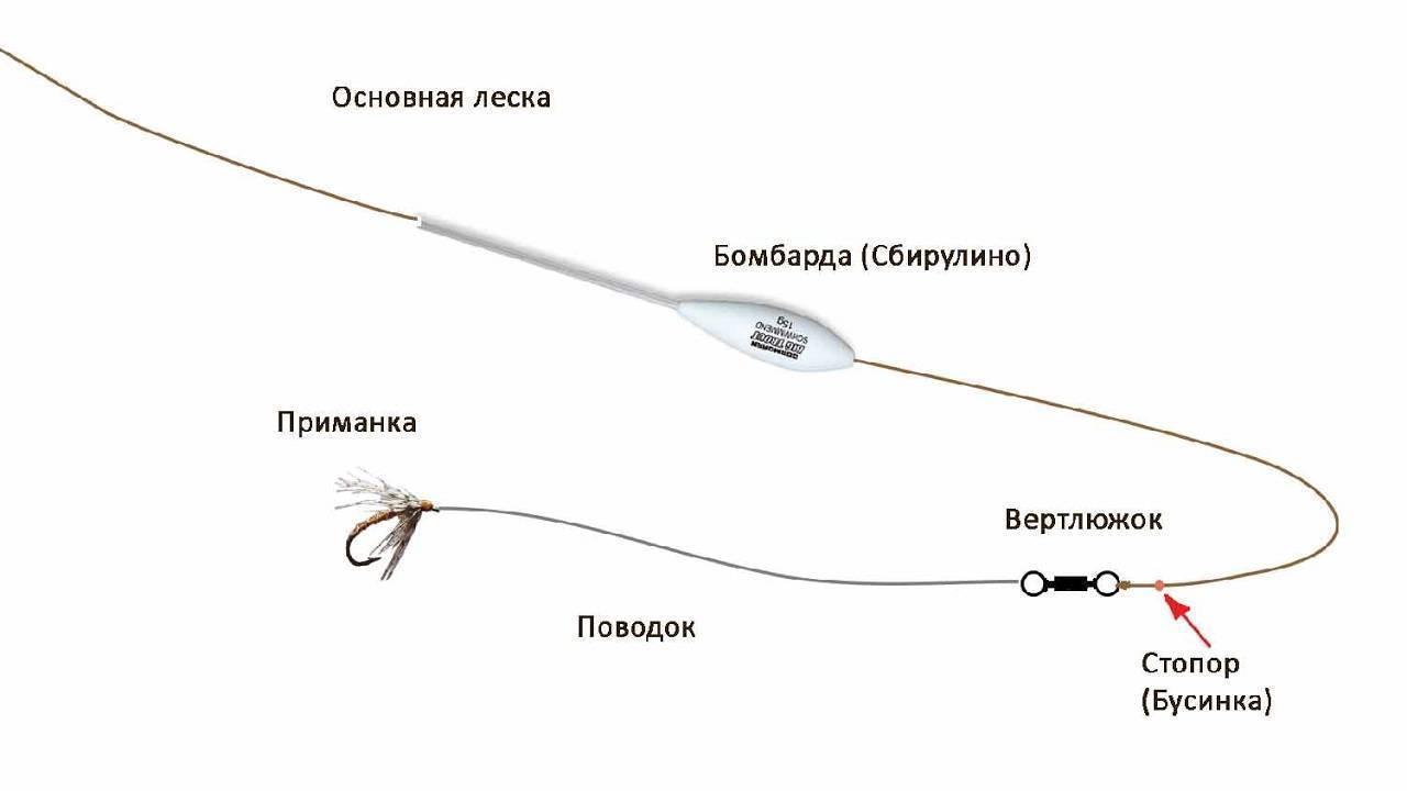 Поплавок сбирулино (бомбарда) своими руками: оснастка и ловля с фото и видео