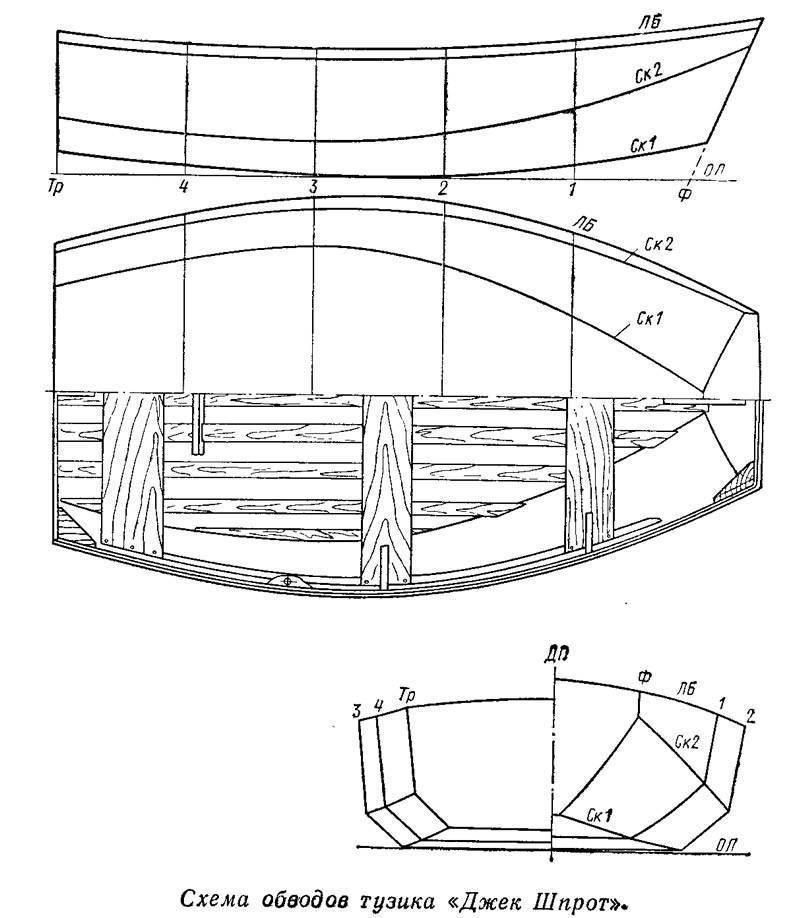 Лодка своими руками: постройка самодельного плавсредства для рыбалки и отдыха