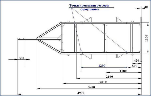 Как сделать лодку своими руками? виды лодок, чертежи, необходимые материалы и инструкция по выполнению работ - truehunter.ru