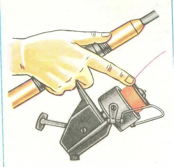 Как забрасывать спиннинг и научиться делать это правильно? с безынерционной и инерционной катушкой