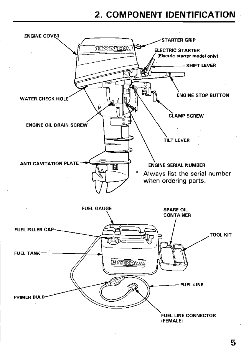 Какие достоинства у 4-тактного лодочного мотора хонда?