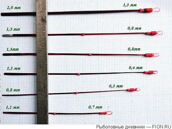 Собираем к лету удочку с боковым кивком: основные секреты монтажа и продевания лески