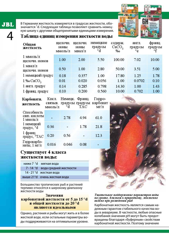 Параметры воды в аквариуме для рыбок и растений: тесты показателей, как снизить и проверить кислотность (ph) до нормы, как подкислить в домашних условиях, таблица