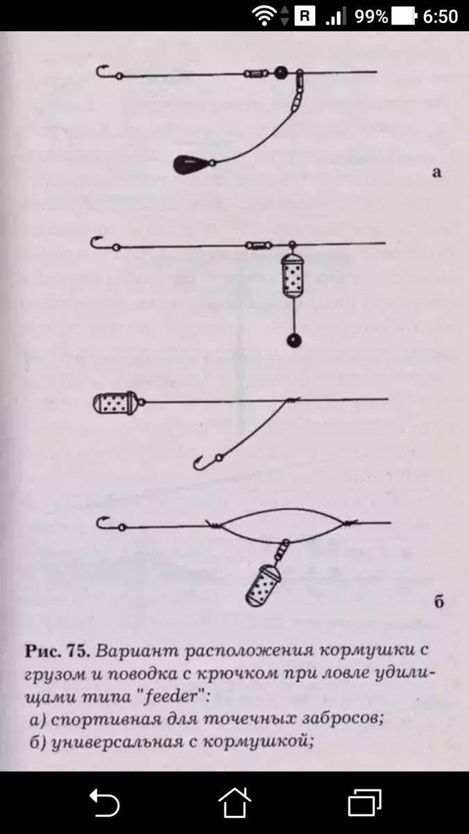 Фидерные монтажи – виды и особенности применения