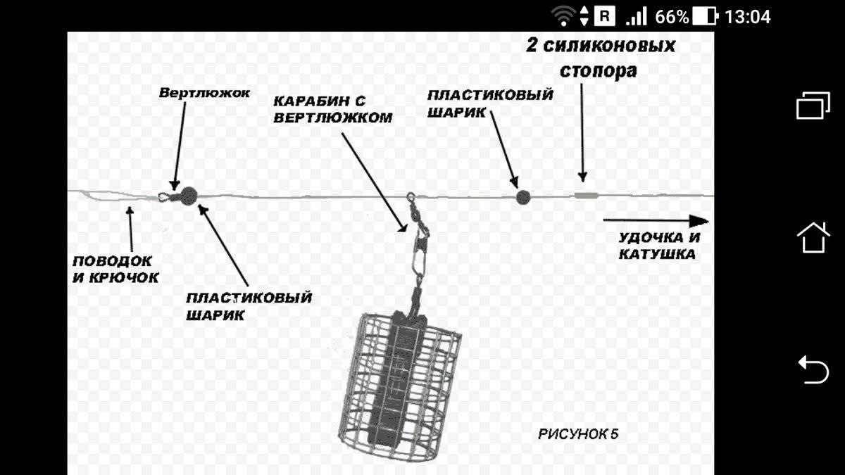 Фидерная оснастка - правильная леска и шнур, монтажи, кормушки