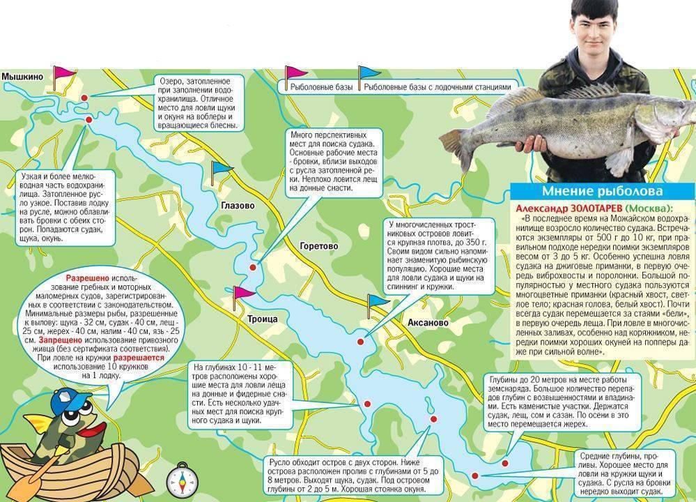 Озернинское водохранилище: особенности и секреты успешной рыбалки