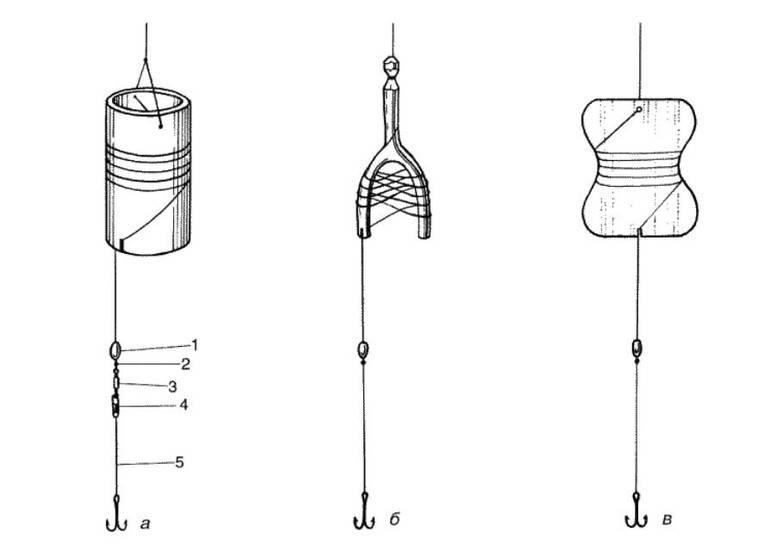 Как сделать поставушку на щуку своими руками: тонкости монтажа