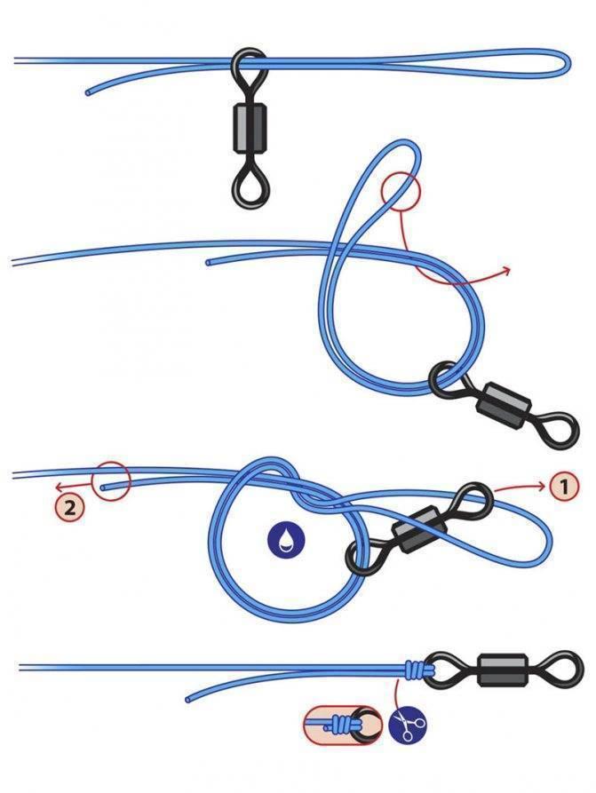 Рыболовные узлы для вертлюгов