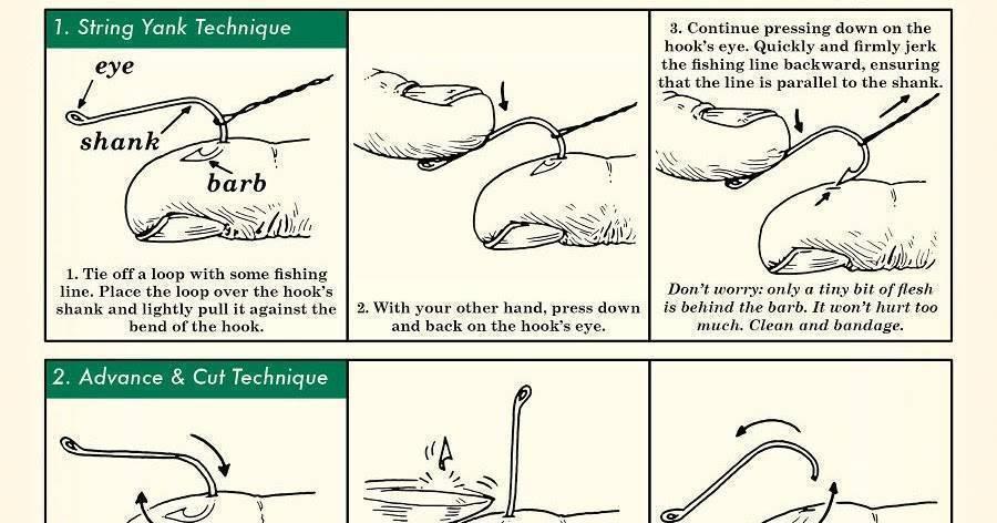 Палец под спусковым крючком: о безопасности, плюсах и минусах