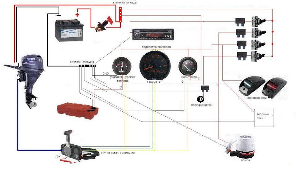 Как выбрать и установить тахометр для лодочного мотора?