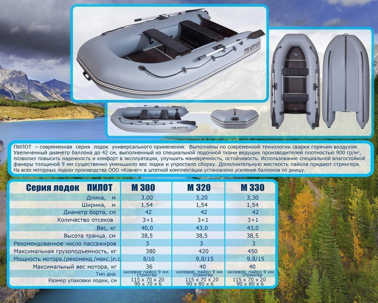 Лодки пвх киль - характеристики, модели, правила эксплуатации