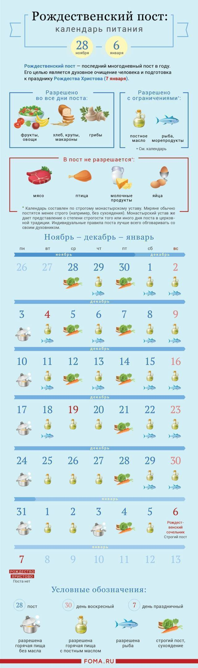 Петров пост 2019: когда начинается, сколько длится, правила, календарь питания по дням | новости