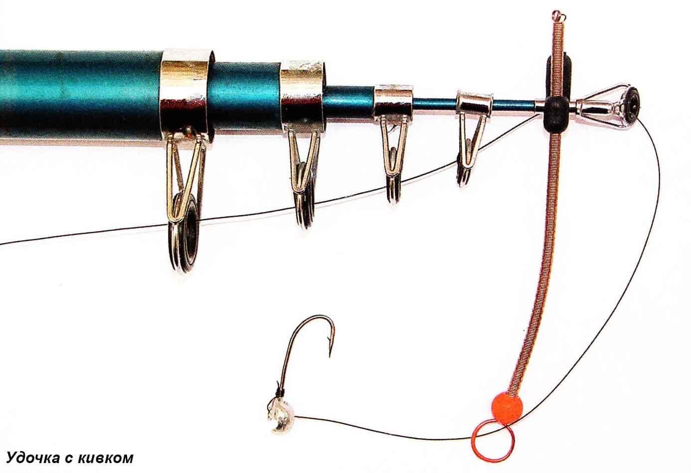 Ловля крупного ротана на спиннинг: снасти, приманки, техника ловли