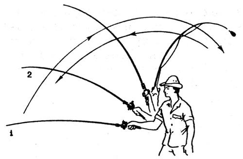 Техника заброса спиннингом: рекомендации для начинающих