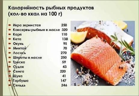 Хек: калорийность, польза и вред