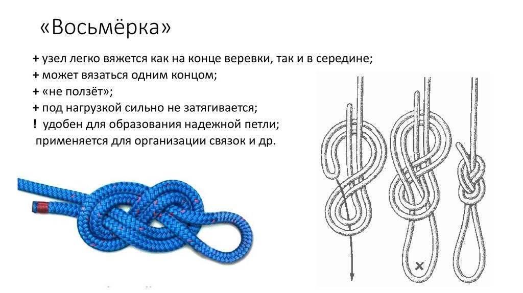 """Как взять узел """"8"""" - применение, пошаговые инструкции и схемы"""