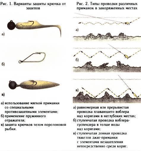 Ловля на пилькеры. как ловить на пилькер в черном море?