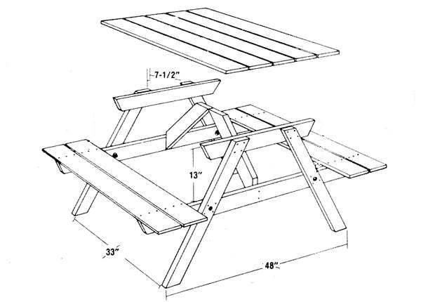 Как сделать складной столик своими руками - 90 фото, расчет параметров, идеи и инструкции по постройке столика