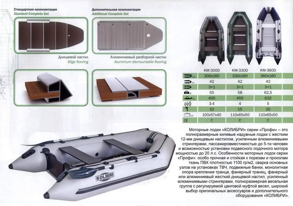 Киль и слань (пол) на плоскодонную лодку (пвх / резиновая)   блог пользователя serenkiй