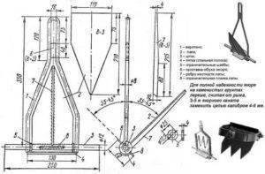 Якорь для лодки пвх: достоинства самодельных приспособлений, как сделать анкер своими руками, варианты моделей