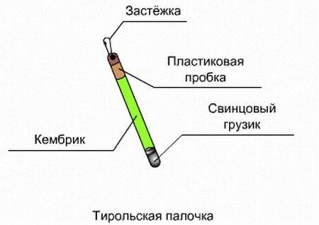 Монтаж тирольской палочки на хариуса