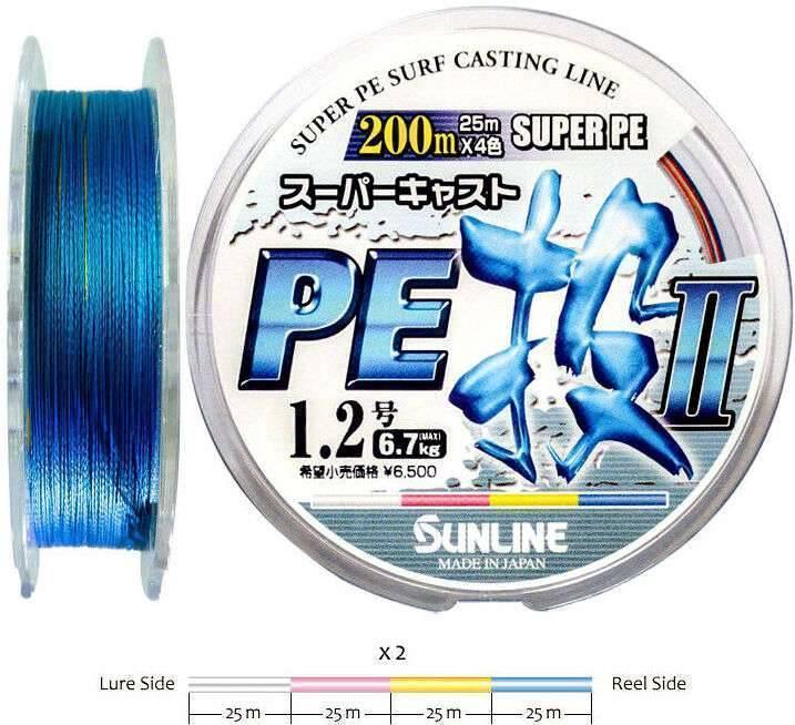 9 лучших плетеных шнуров для рыбалки – рейтинг 2020 года
