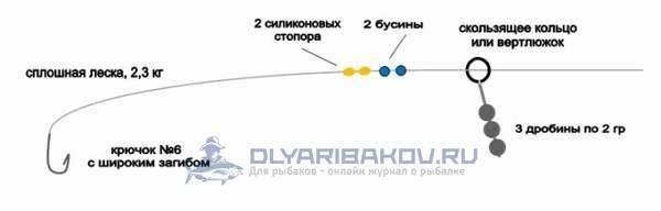 Флюорокарбоновые лески. свойства и назначение флюорокарбоновых лесок