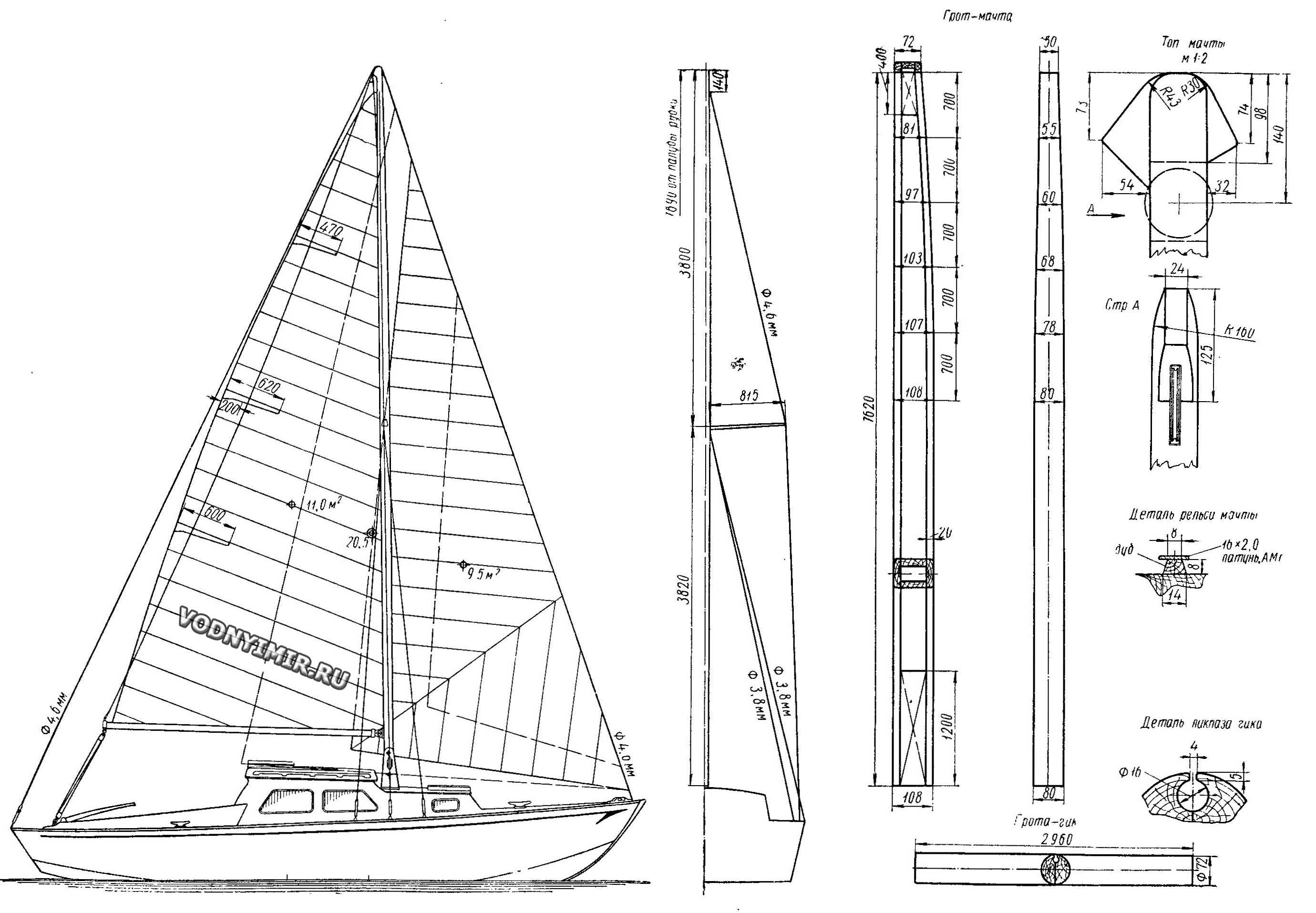 Яхта своими руками. обзор мини – яхт самостоятельной постройки.  часть1. « домашняя яхт-верфь.