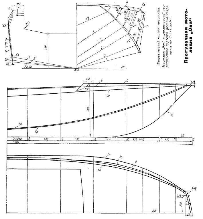 Как приклеить уключину к резиновой лодке